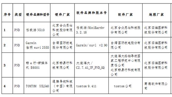 中国卫星导航定位协会发布年度地图导航推荐名